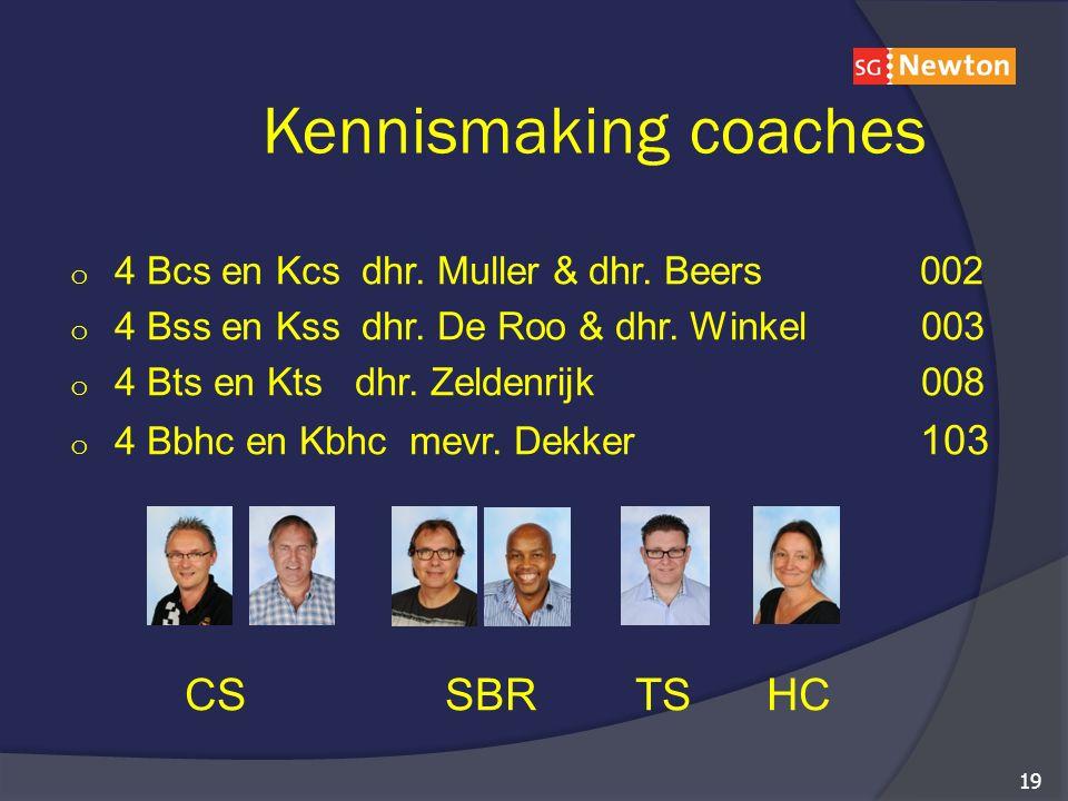 Kennismaking coaches o 4 Bcs en Kcs dhr. Muller & dhr.