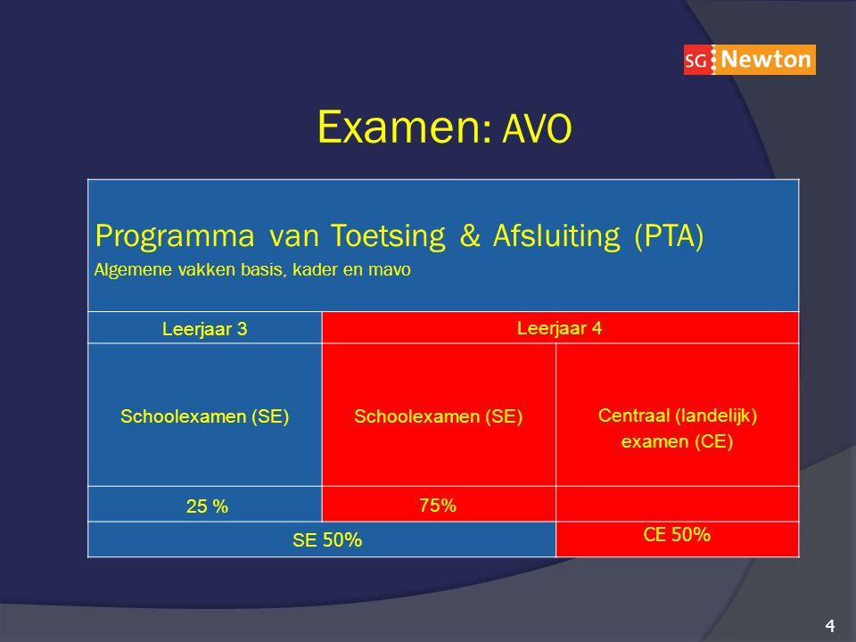 Examen : AVO 4 Programma van Toetsing & Afsluiting (PTA) Algemene vakken basis, kader en mavo Leerjaar 3 Leerjaar 4 Schoolexamen (SE) Schoolexamen (SE) Centraal (landelijk) examen (CE) 25 % 75% SE 50% CE 50%