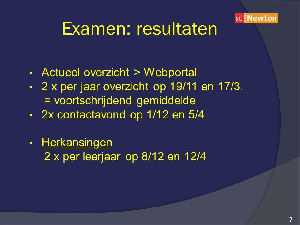Examen: resultaten Actueel overzicht > Webportal 2 x per jaar overzicht op 19/11 en 17/3.