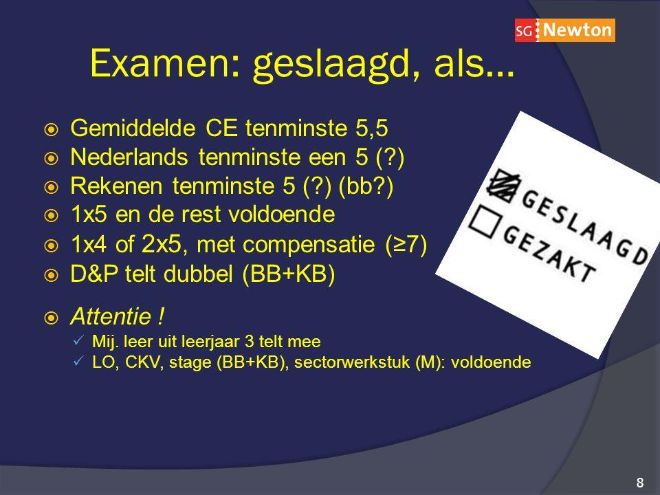 Examen: geslaagd, als…  Gemiddelde CE tenminste 5,5  Nederlands tenminste een 5 ( )  Rekenen tenminste 5 ( ) (bb )  1x5 en de rest voldoende  1x4 of 2x5, met compensatie (≥7)  D&P telt dubbel (BB+KB)  Attentie .