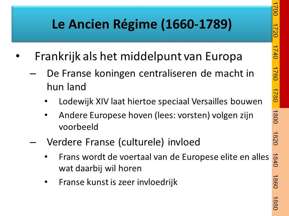 Frankrijk als het middelpunt van Europa – De Franse koningen centraliseren de macht in hun land Lodewijk XIV laat hiertoe speciaal Versailles bouwen A