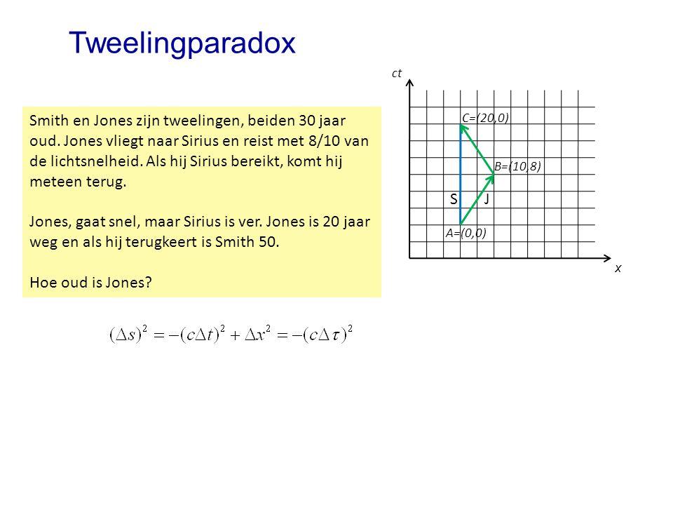 A=(0,0) C=(20,0) B=(10,8) ct x Smith en Jones zijn tweelingen, beiden 30 jaar oud.