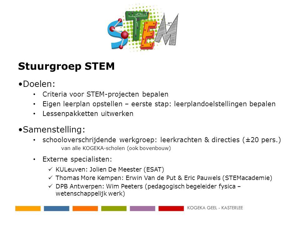 Stuurgroep STEM Doelen: Criteria voor STEM-projecten bepalen Eigen leerplan opstellen – eerste stap: leerplandoelstellingen bepalen Lessenpakketten ui