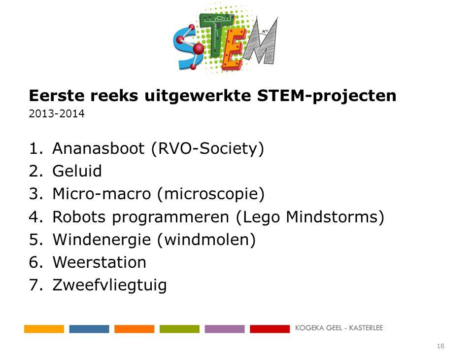 Eerste reeks uitgewerkte STEM-projecten 2013-2014 1.Ananasboot (RVO-Society) 2.Geluid 3.Micro-macro (microscopie) 4.Robots programmeren (Lego Mindstor