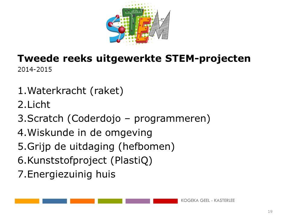 Tweede reeks uitgewerkte STEM-projecten 2014-2015 1.Waterkracht (raket) 2.Licht 3.Scratch (Coderdojo – programmeren) 4.Wiskunde in de omgeving 5.Grijp