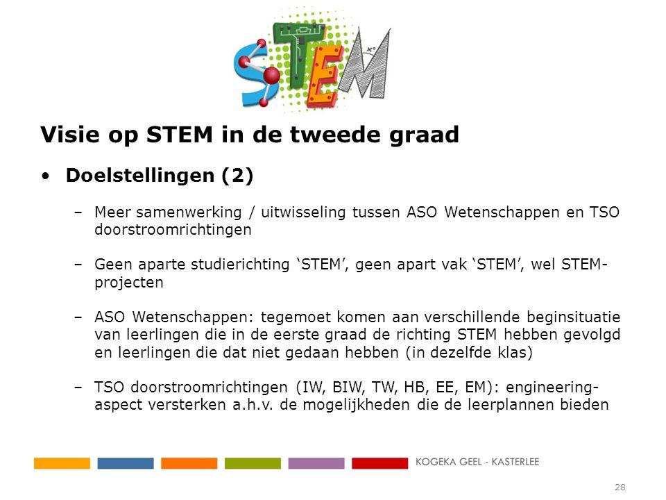 Visie op STEM in de tweede graad Doelstellingen (2) –Meer samenwerking / uitwisseling tussen ASO Wetenschappen en TSO doorstroomrichtingen –Geen apart