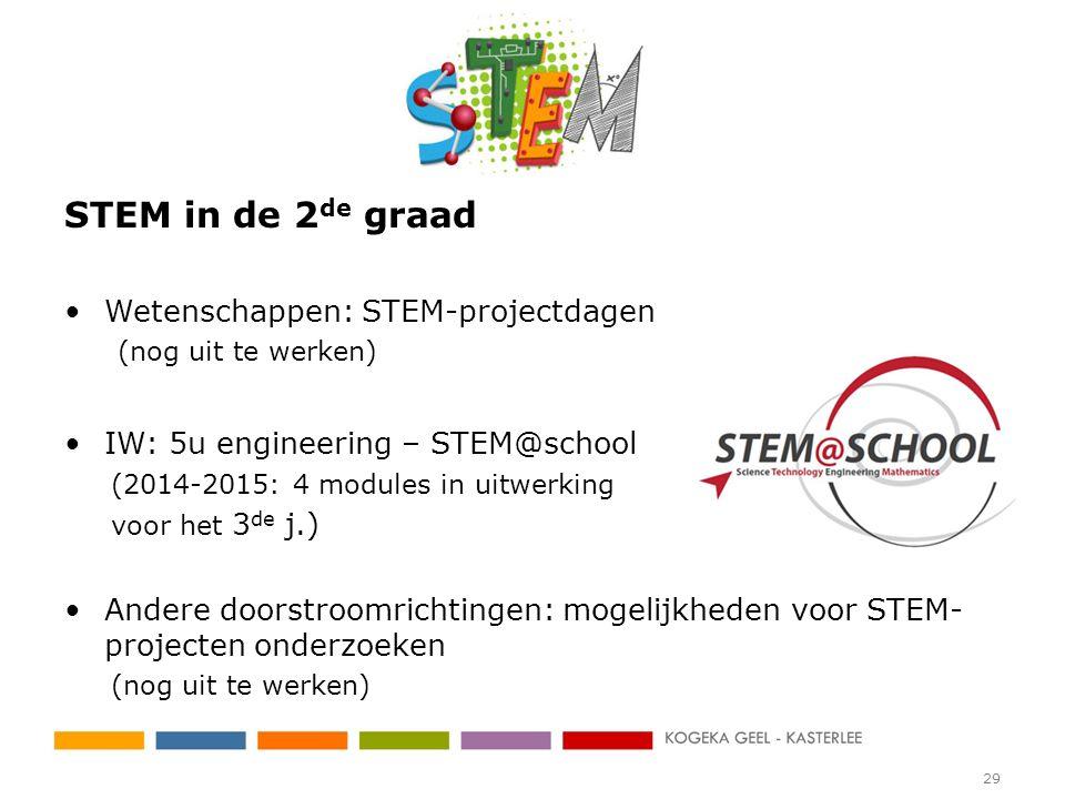 STEM in de 2 de graad Wetenschappen: STEM-projectdagen (nog uit te werken) IW: 5u engineering – STEM@school (2014-2015: 4 modules in uitwerking voor h
