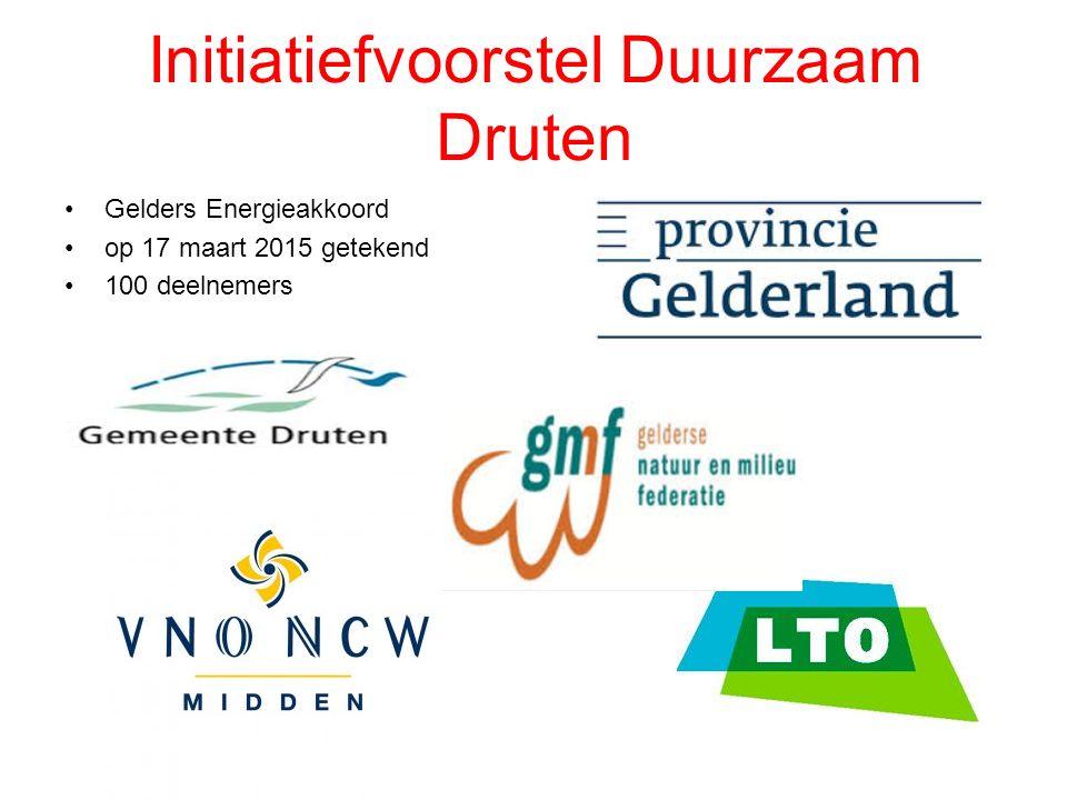 Gelders Energieakkoord op 17 maart 2015 getekend 100 deelnemers