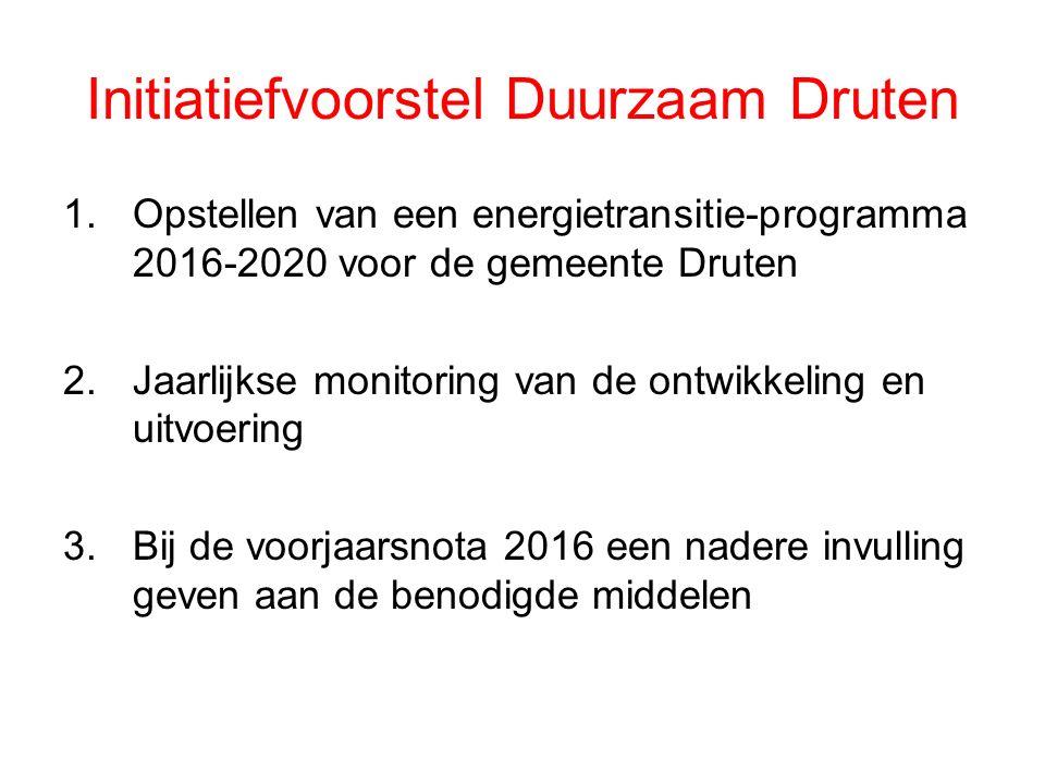 Initiatiefvoorstel Duurzaam Druten 1.Opstellen van een energietransitie-programma 2016-2020 voor de gemeente Druten 2.Jaarlijkse monitoring van de ontwikkeling en uitvoering 3.Bij de voorjaarsnota 2016 een nadere invulling geven aan de benodigde middelen