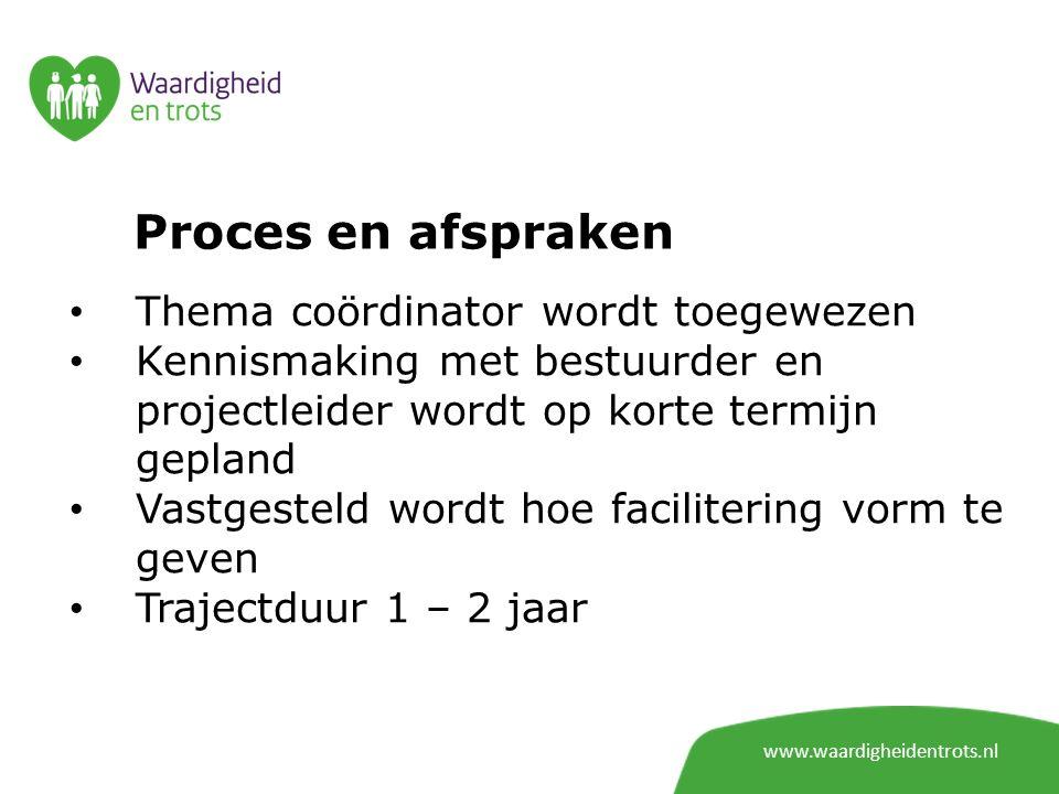 Proces en afspraken Thema coördinator wordt toegewezen Kennismaking met bestuurder en projectleider wordt op korte termijn gepland Vastgesteld wordt h