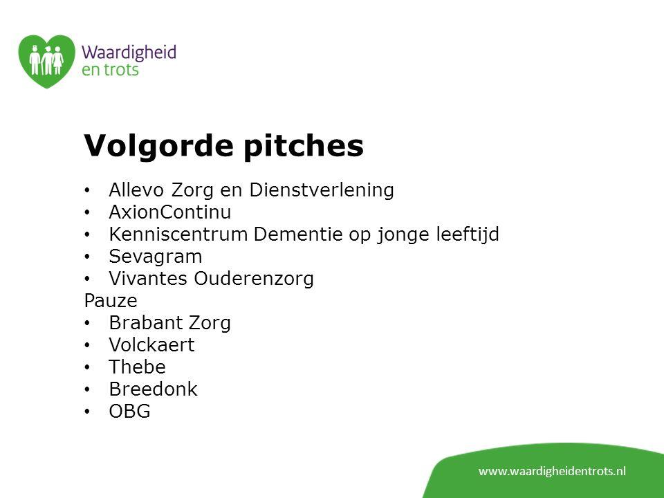 Volgorde pitches Allevo Zorg en Dienstverlening AxionContinu Kenniscentrum Dementie op jonge leeftijd Sevagram Vivantes Ouderenzorg Pauze Brabant Zorg