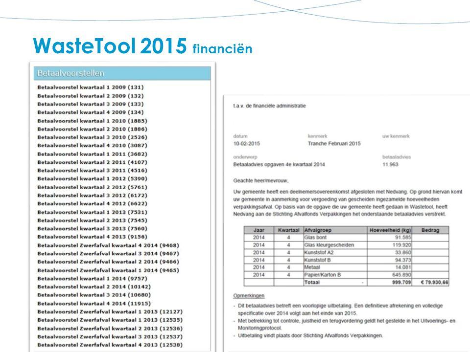 WasteTool 2015 financiën