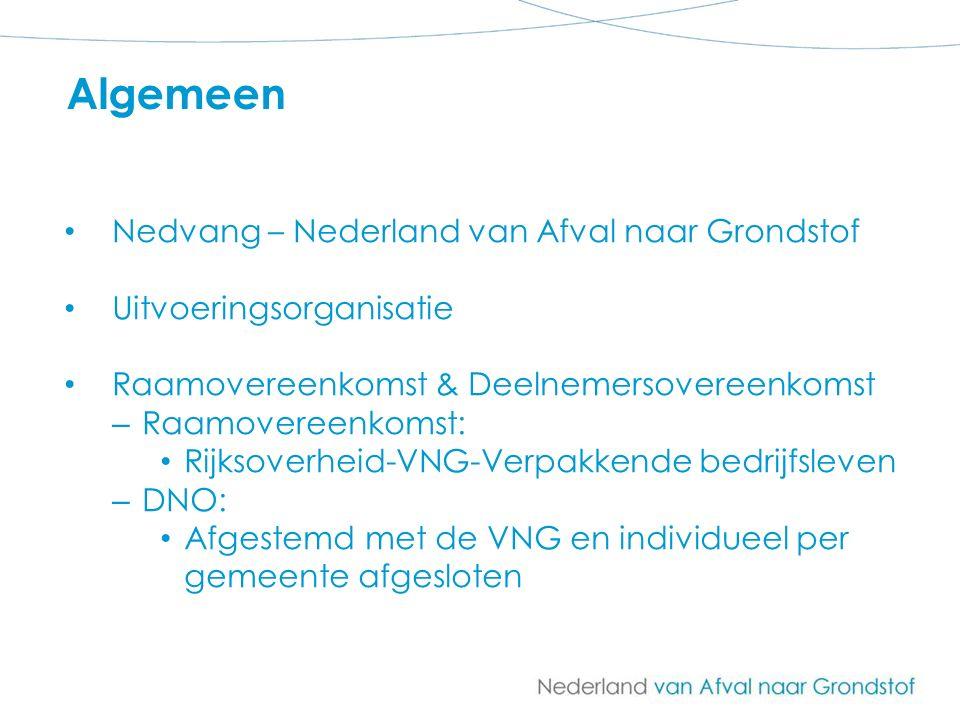 Nedvang – Nederland van Afval naar Grondstof Uitvoeringsorganisatie Raamovereenkomst & Deelnemersovereenkomst – Raamovereenkomst: Rijksoverheid-VNG-Ve