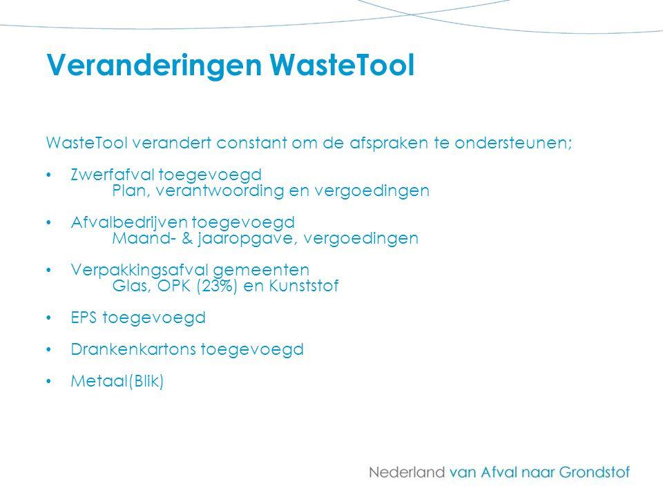 WasteTool verandert constant om de afspraken te ondersteunen; Zwerfafval toegevoegd Plan, verantwoording en vergoedingen Afvalbedrijven toegevoegd Maa