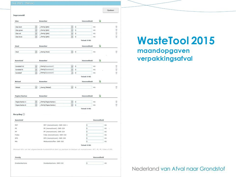 WasteTool 2015 maandopgaven kunststof Wat vullen gemeenten hier in.