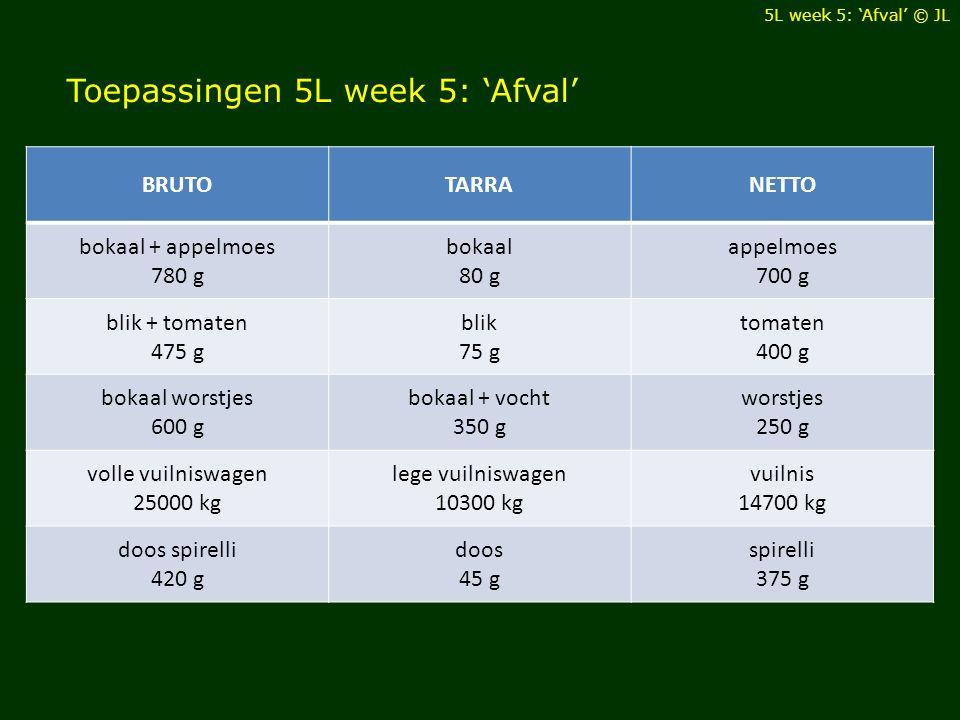 Toepassingen 5L week 5: 'Afval' 5L week 5: 'Afval' © JL BRUTOTARRANETTO bokaal + appelmoes 780 g bokaal 80 g appelmoes 700 g blik + tomaten 475 g blik
