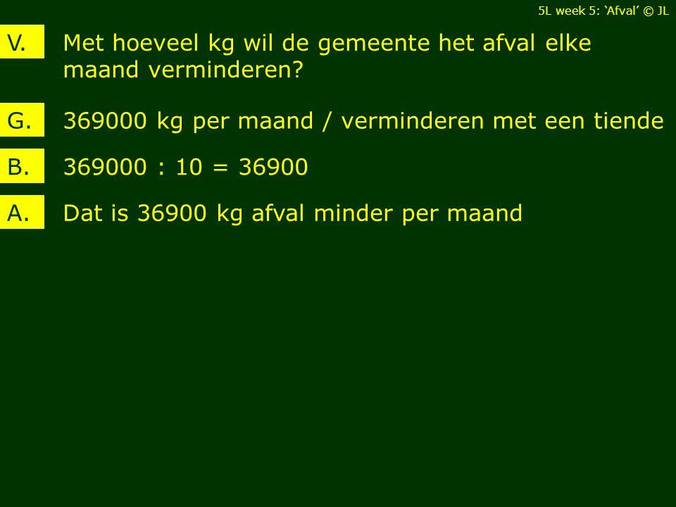 Met hoeveel kg wil de gemeente het afval elke maand verminderen? V. 369000 kg per maand / verminderen met een tiendeG. 369000 : 10 = 36900B. Dat is 36