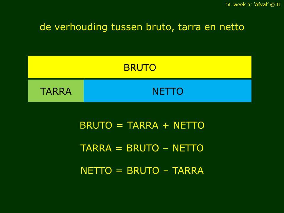 de verhouding tussen bruto, tarra en netto BRUTO TARRANETTO BRUTO = TARRA + NETTO TARRA = BRUTO – NETTO NETTO = BRUTO – TARRA 5L week 5: 'Afval' © JL
