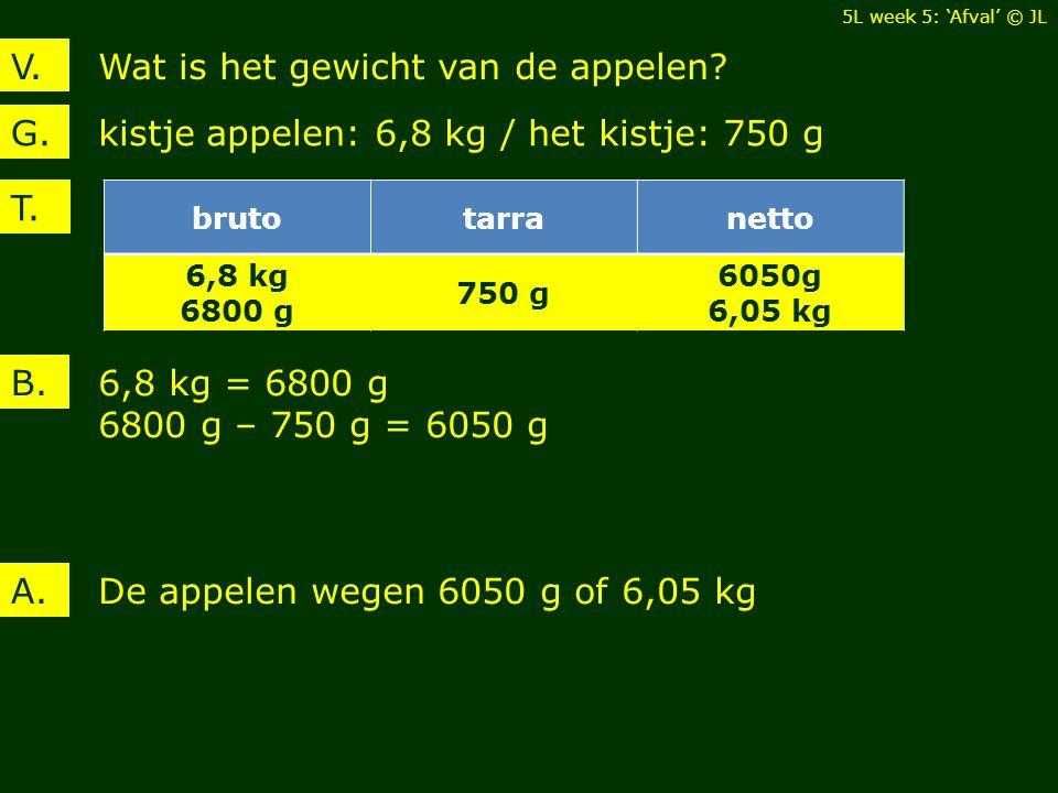 Wat is het gewicht van de appelen?V. kistje appelen: 6,8 kg / het kistje: 750 gG. 6,8 kg = 6800 g 6800 g – 750 g = 6050 g B. De appelen wegen 6050 g o