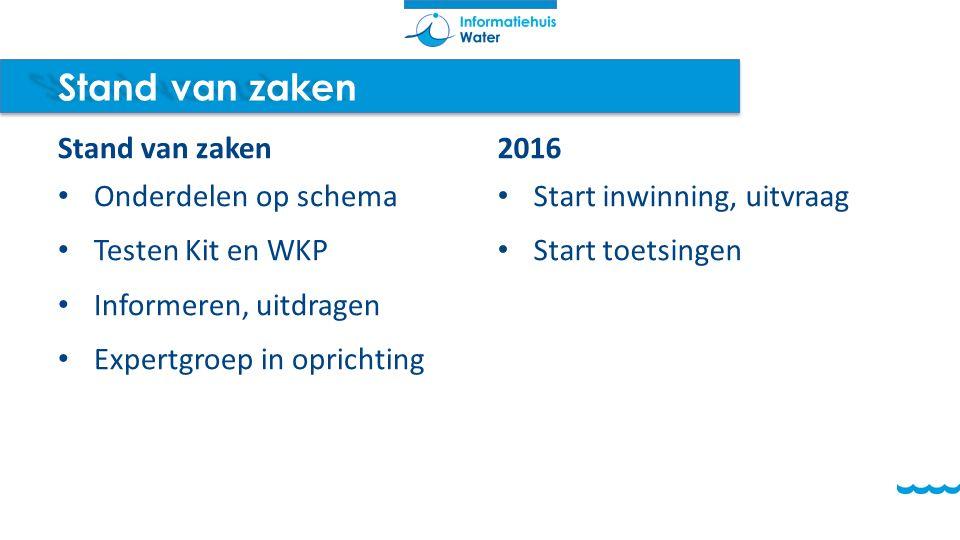 Stand van zaken Onderdelen op schema Testen Kit en WKP Informeren, uitdragen Expertgroep in oprichting 2016 Start inwinning, uitvraag Start toetsingen