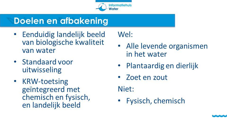 Doelen en afbakening Eenduidig landelijk beeld van biologische kwaliteit van water Standaard voor uitwisseling KRW-toetsing geïntegreerd met chemisch