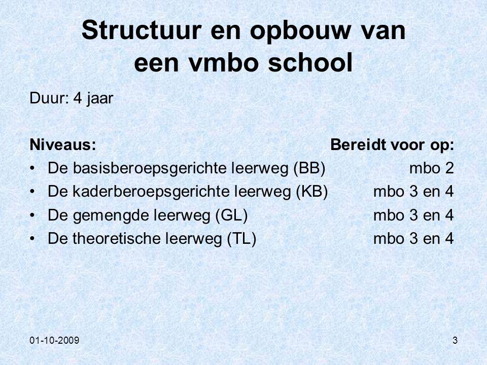 01-10-20094 Doorstroom op het vmbo Instroom vanuit: Basisonderwijs Speciaal basisonderwijs Uitstroom naar: MBO Havo (vanaf TL)