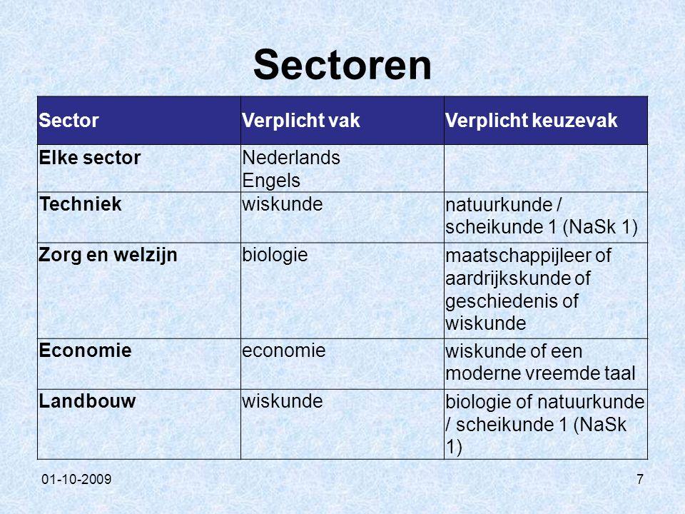 01-10-20098 Plaats vak Biologie Natuurkunde en scheikunde: –NaSk1 en NaSk 2