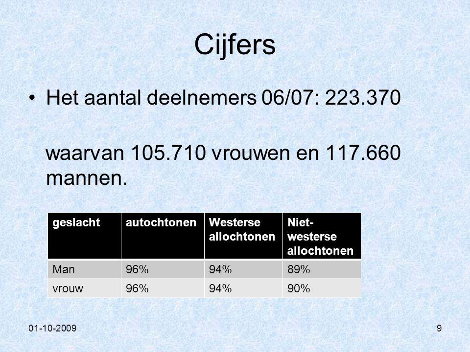 01-10-20099 Cijfers Het aantal deelnemers 06/07: 223.370 waarvan 105.710 vrouwen en 117.660 mannen.