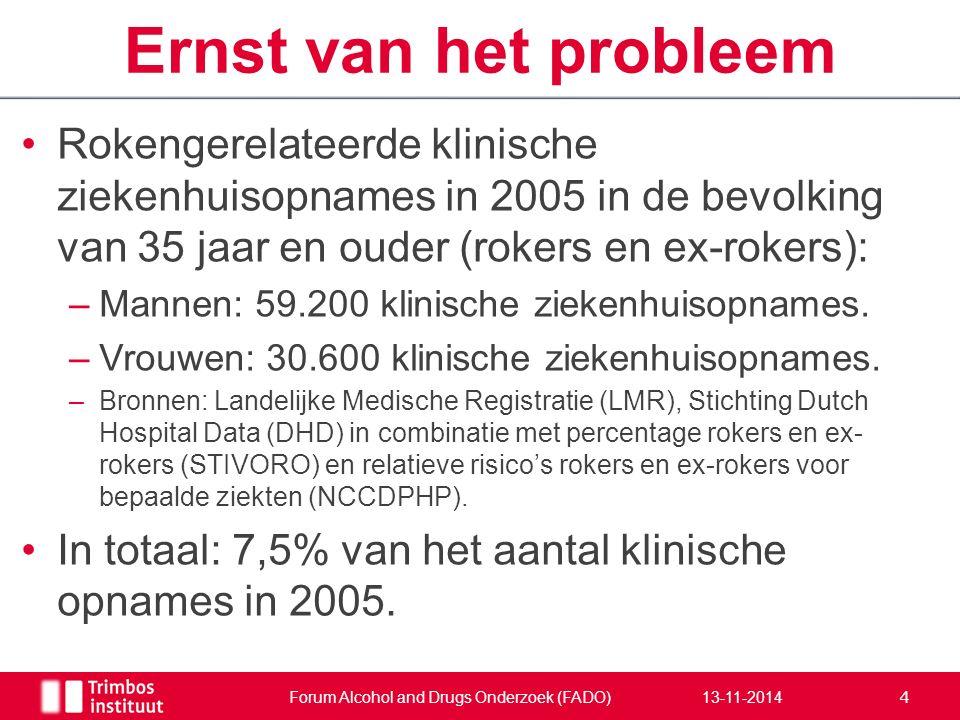 Rokengerelateerde klinische ziekenhuisopnames in 2005 in de bevolking van 35 jaar en ouder (rokers en ex-rokers): –Mannen: 59.200 klinische ziekenhuisopnames.