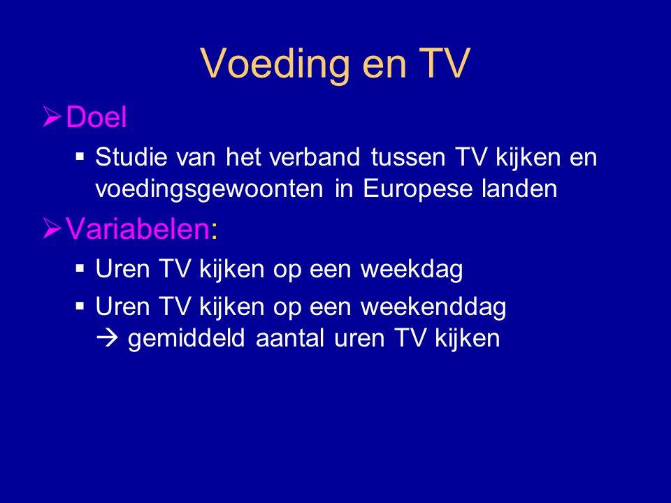 Voeding en TV  Doel  Studie van het verband tussen TV kijken en voedingsgewoonten in Europese landen  Variabelen:  Uren TV kijken op een weekdag 