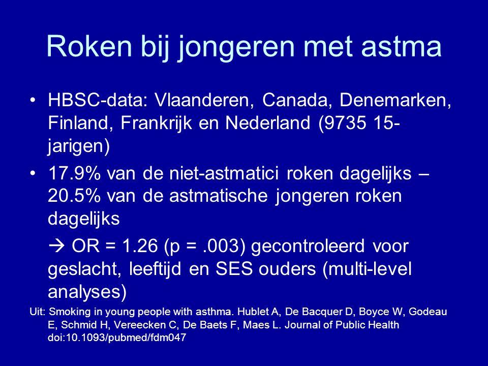 Roken bij jongeren met astma HBSC-data: Vlaanderen, Canada, Denemarken, Finland, Frankrijk en Nederland (9735 15- jarigen) 17.9% van de niet-astmatici