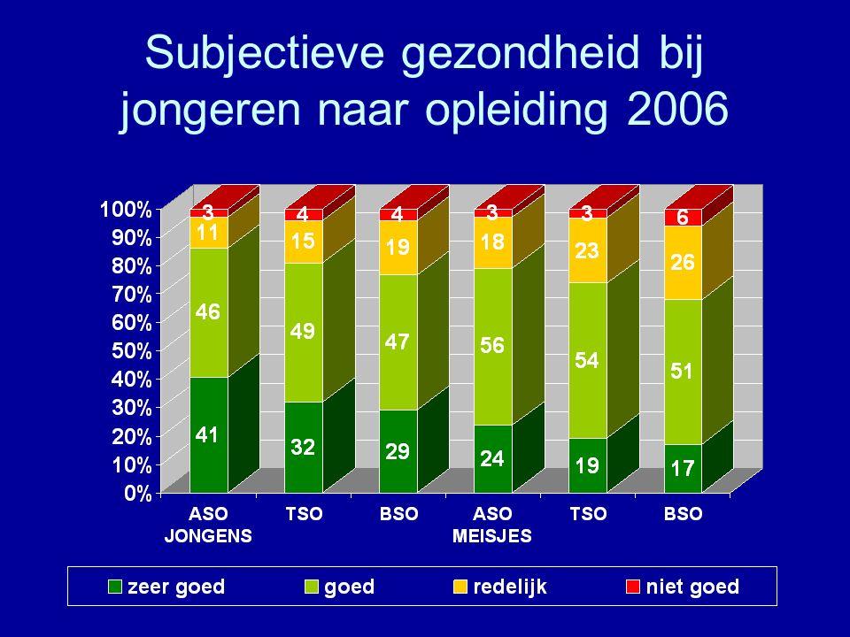 Subjectieve gezondheid bij jongeren naar opleiding 2006