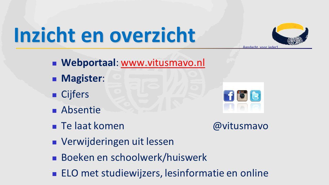Inzicht en overzicht Webportaal: www.vitusmavo.nlwww.vitusmavo.nl Magister: Cijfers Absentie Te laat komen @vitusmavo Verwijderingen uit lessen Boeken