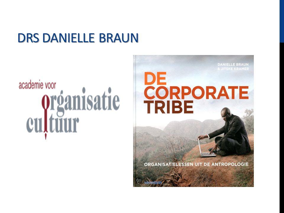 DRS DANIELLE BRAUN
