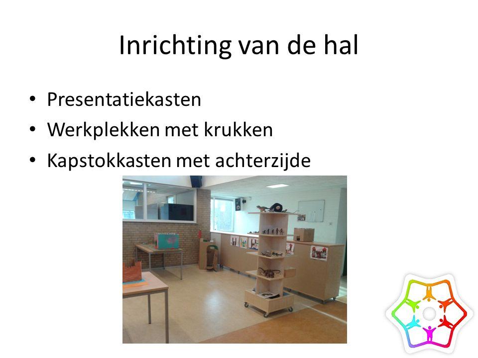 Inrichting van de hal Presentatiekasten Werkplekken met krukken Kapstokkasten met achterzijde