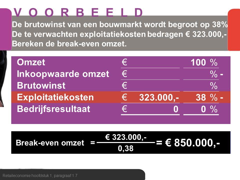 De brutowinst van een bouwmarkt wordt begroot op 38% De te verwachten exploitatiekosten bedragen € 323.000, ‑ Bereken de break-even omzet. Retailecono