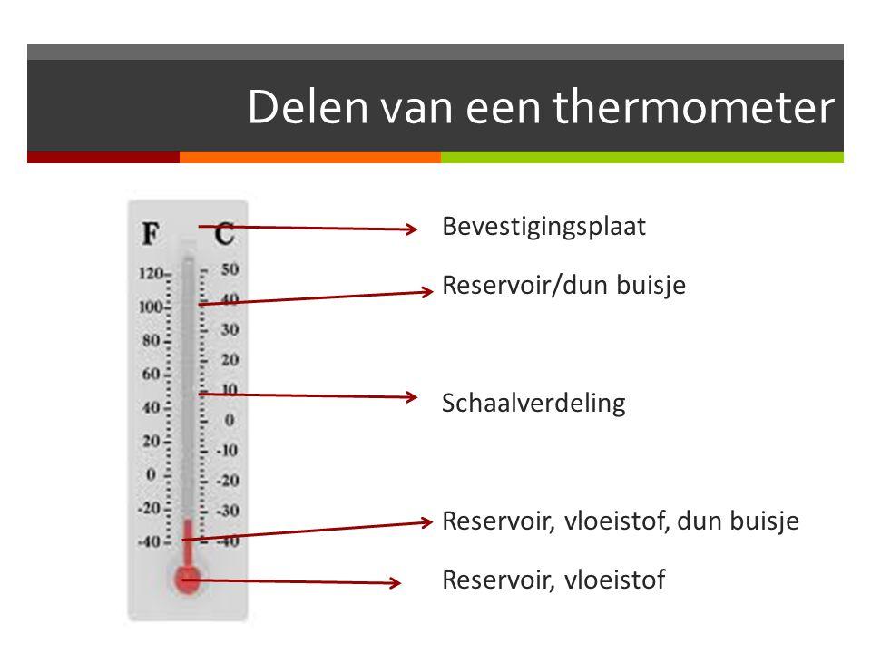 Delen van een thermometer Bevestigingsplaat Reservoir/dun buisje Schaalverdeling Reservoir, vloeistof, dun buisje Reservoir, vloeistof