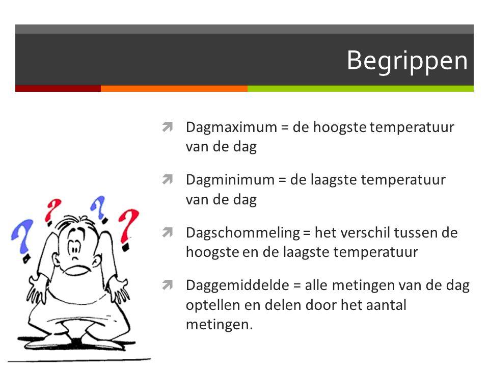 Begrippen  Dagmaximum = de hoogste temperatuur van de dag  Dagminimum = de laagste temperatuur van de dag  Dagschommeling = het verschil tussen de hoogste en de laagste temperatuur  Daggemiddelde = alle metingen van de dag optellen en delen door het aantal metingen.