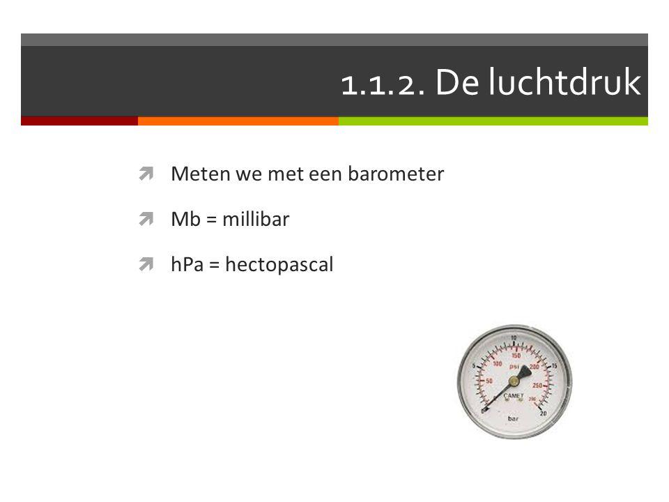 1.1.2. De luchtdruk  Meten we met een barometer  Mb = millibar  hPa = hectopascal