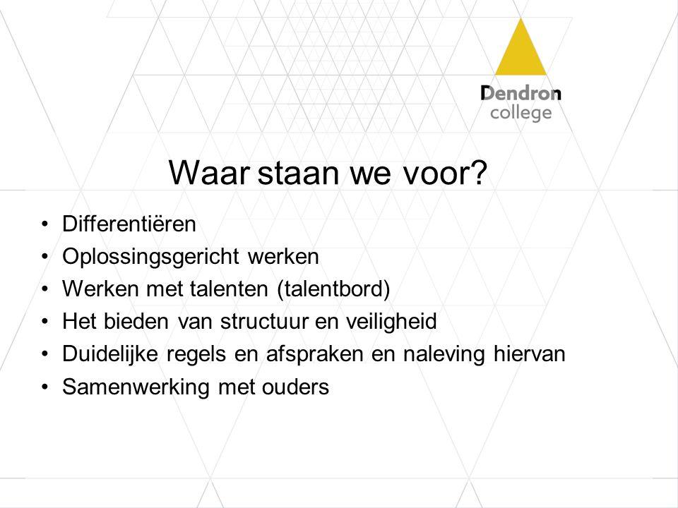 Waar staan we voor? Differentiëren Oplossingsgericht werken Werken met talenten (talentbord) Het bieden van structuur en veiligheid Duidelijke regels