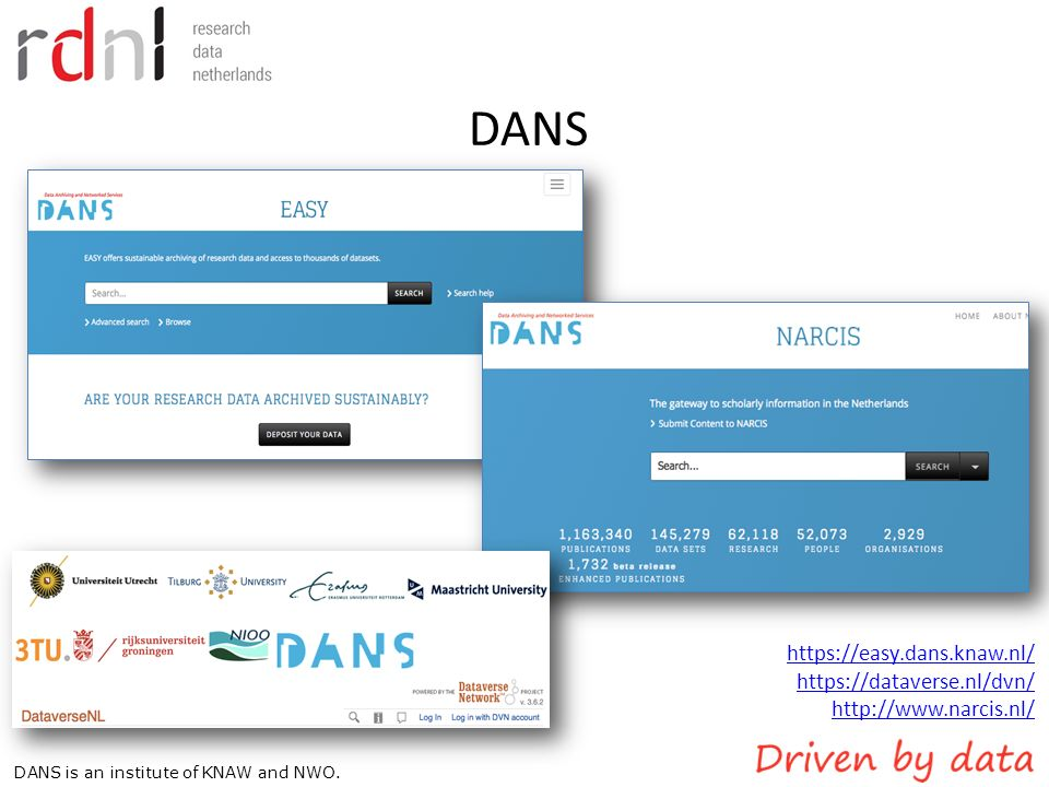 DANS DANS is an institute of KNAW and NWO.
