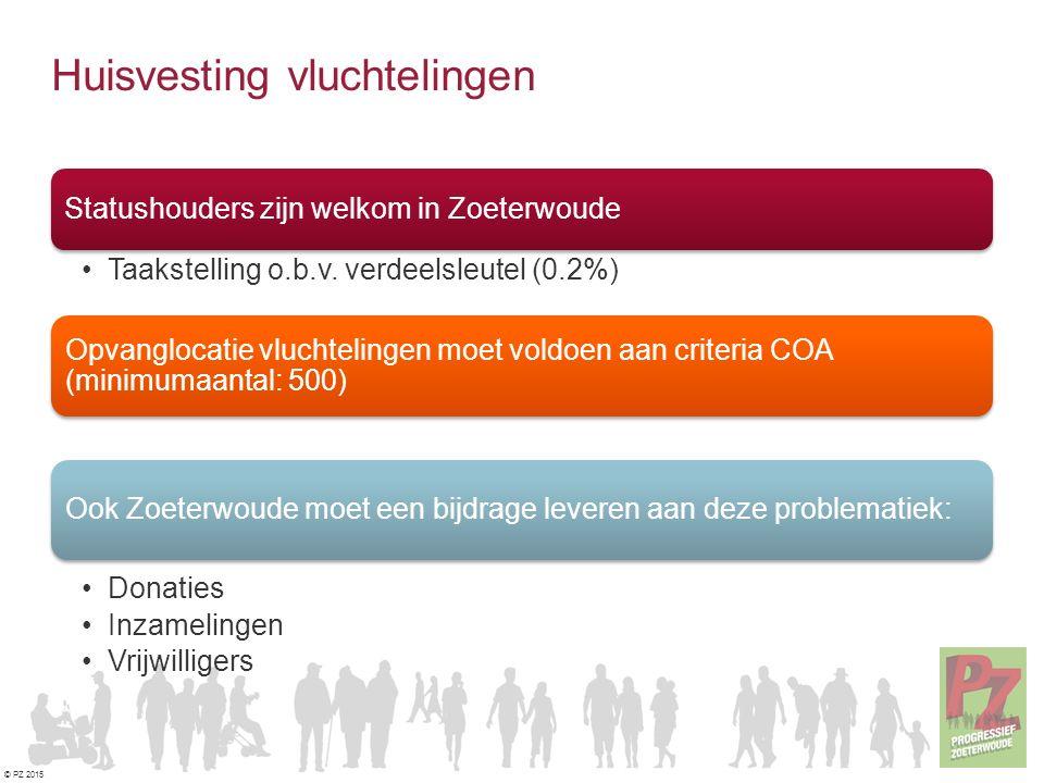 © PZ 2015 Huisvesting vluchtelingen Statushouders zijn welkom in Zoeterwoude Taakstelling o.b.v.