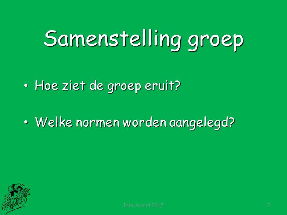 Info-avond 20156 Weekrooster RekenenLezenTaal/SpellingAK/GS/NAEngelsWeektaak(Huiswerk)