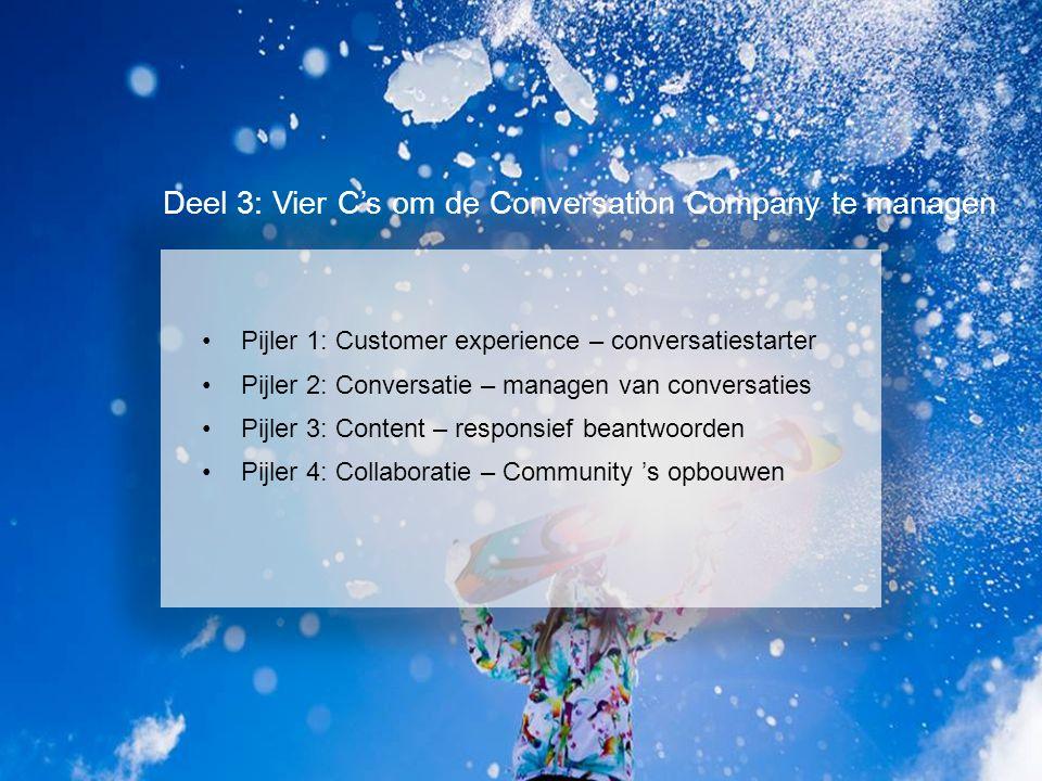 Pijler 1: Customer experience – conversatiestarter Pijler 2: Conversatie – managen van conversaties Pijler 3: Content – responsief beantwoorden Pijler 4: Collaboratie – Community 's opbouwen Deel 3: Vier C's om de Conversation Company te managen