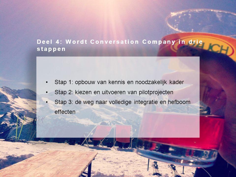 Stap 1: opbouw van kennis en noodzakelijk kader Stap 2: kiezen en uitvoeren van pilotprojecten Stap 3: de weg naar volledige integratie en hefboom effecten Deel 4: Wordt Conversation Company in drie stappen