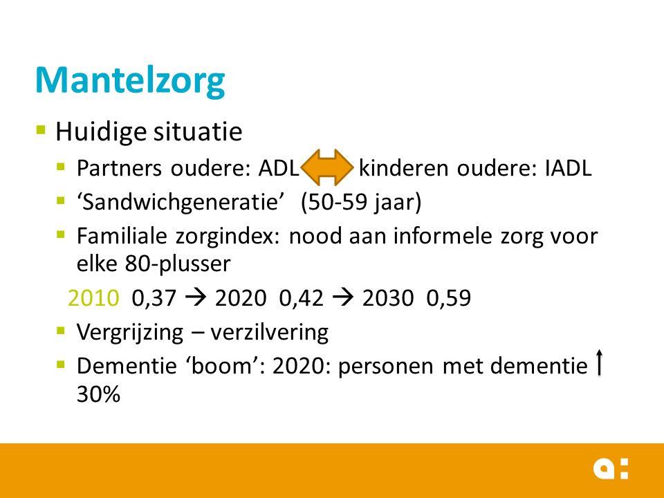 Mantelzorg  Huidige situatie  Partners oudere: ADL kinderen oudere: IADL  'Sandwichgeneratie' (50-59 jaar)  Familiale zorgindex: nood aan informele zorg voor elke 80-plusser 2010 0,37  2020 0,42  2030 0,59  Vergrijzing – verzilvering  Dementie 'boom': 2020: personen met dementie 30%