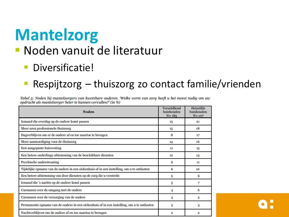 Mantelzorg  Noden vanuit de literatuur  Diversificatie.
