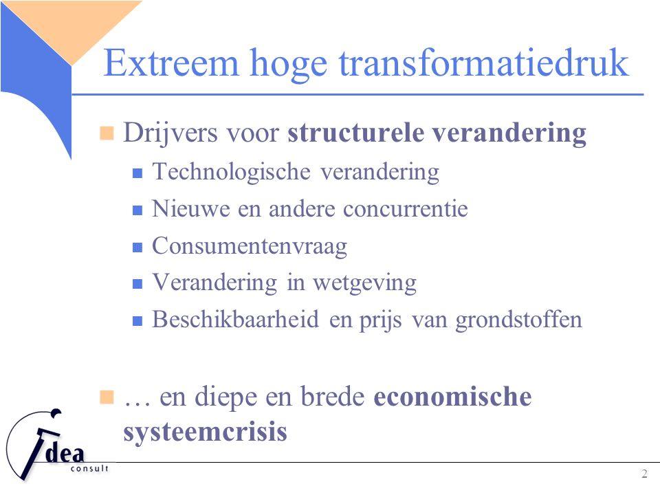 Extreem hoge transformatiedruk Drijvers voor structurele verandering Technologische verandering Nieuwe en andere concurrentie Consumentenvraag Verandering in wetgeving Beschikbaarheid en prijs van grondstoffen … en diepe en brede economische systeemcrisis 2