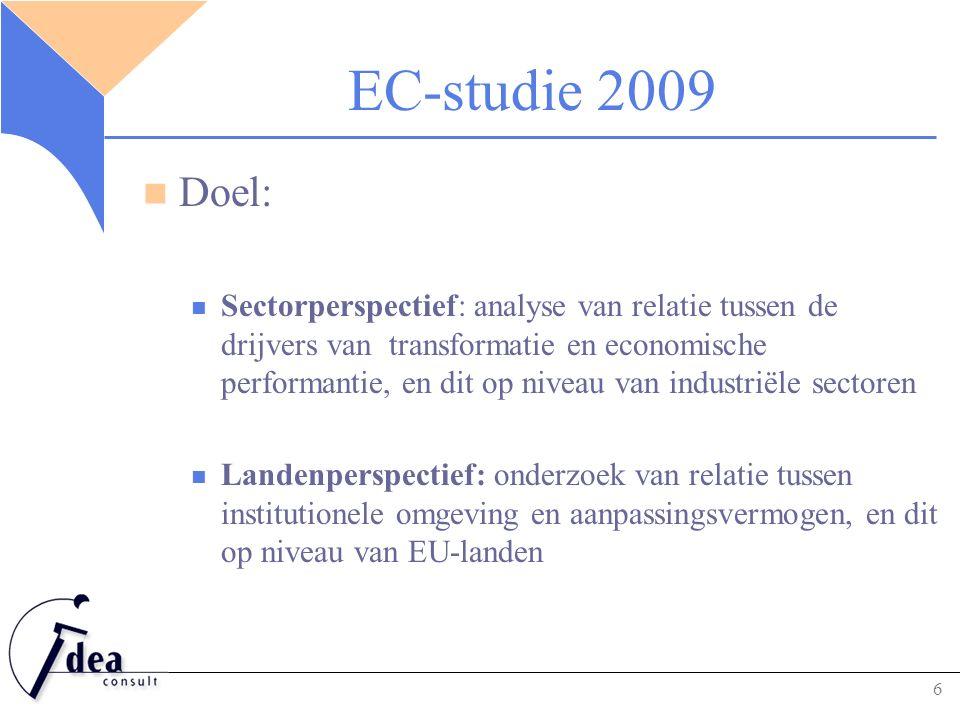 EC-studie 2009 Doel: Sectorperspectief: analyse van relatie tussen de drijvers van transformatie en economische performantie, en dit op niveau van industriële sectoren Landenperspectief: onderzoek van relatie tussen institutionele omgeving en aanpassingsvermogen, en dit op niveau van EU-landen 6