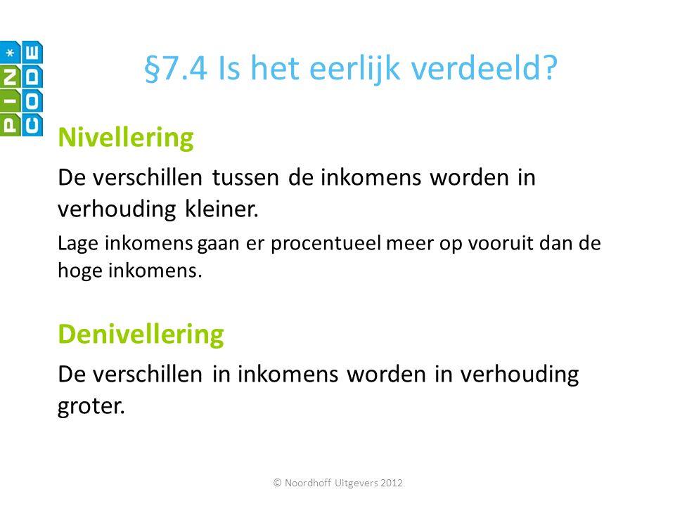 © Noordhoff Uitgevers 2012 Nivellering De verschillen tussen de inkomens worden in verhouding kleiner. Lage inkomens gaan er procentueel meer op vooru